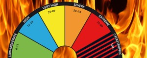 fire code-red-fire-day-information